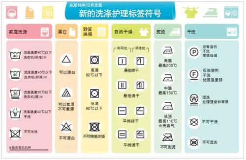 日本工業規格